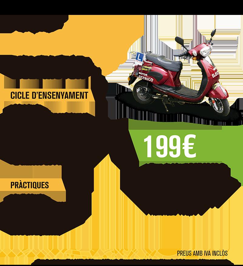 CICLOMOTOR - CLASSE AM